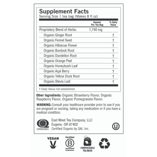 Yogi Teas Berry DeTox Label
