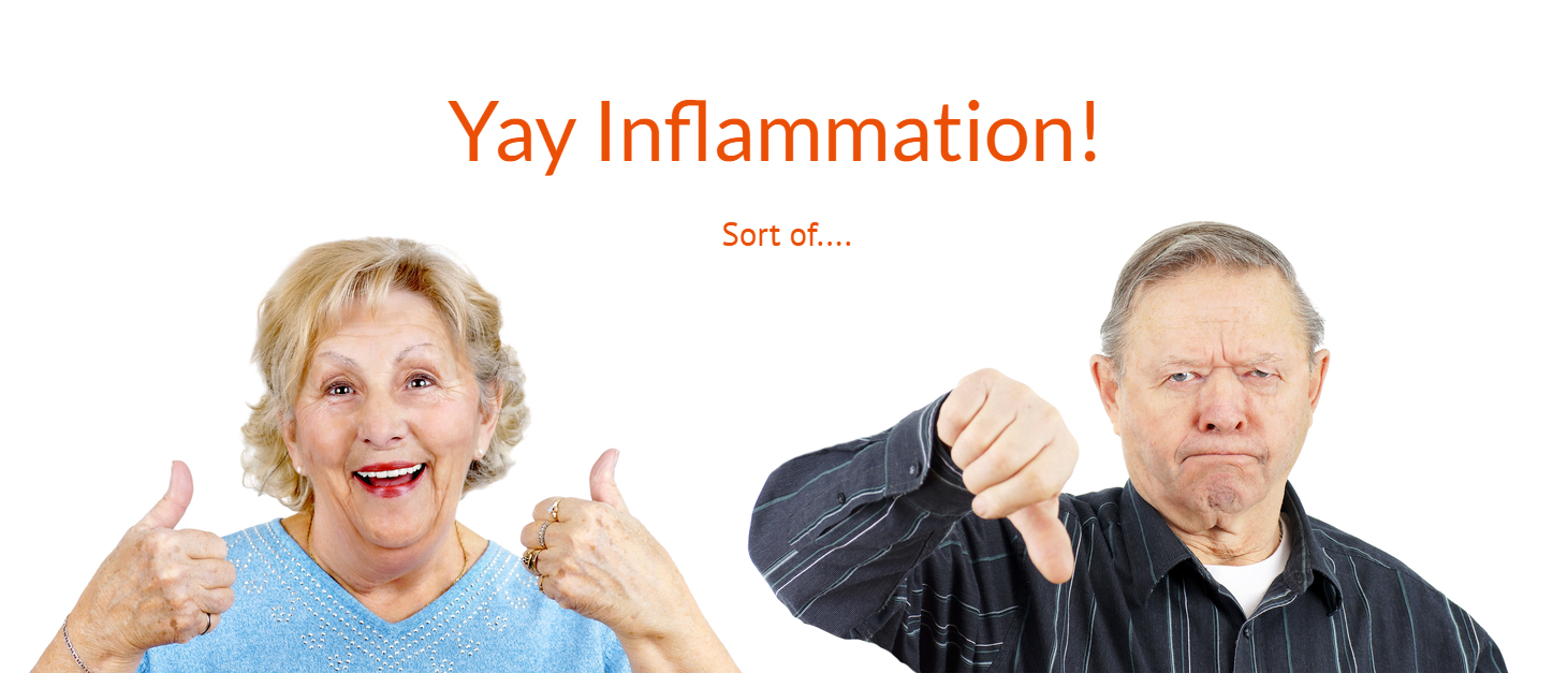 fight against Inflammation