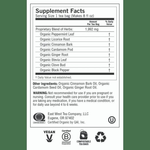 Yogi Teas Egyptian Licorice Mint Label
