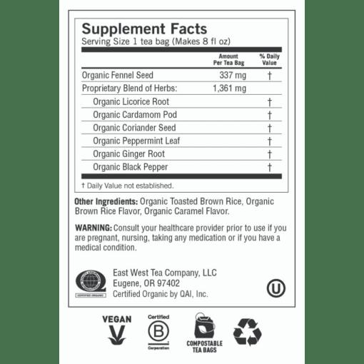 Yogi Teas Stomach Ease Label